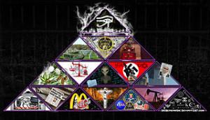 320px-World_conspiracies_pyramid
